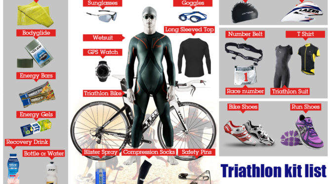 Triathlon box
